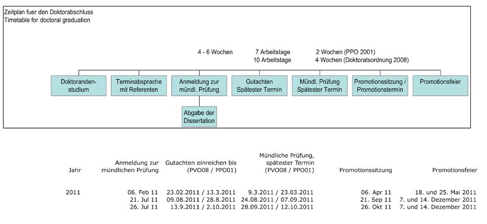 Dissertation citation apa