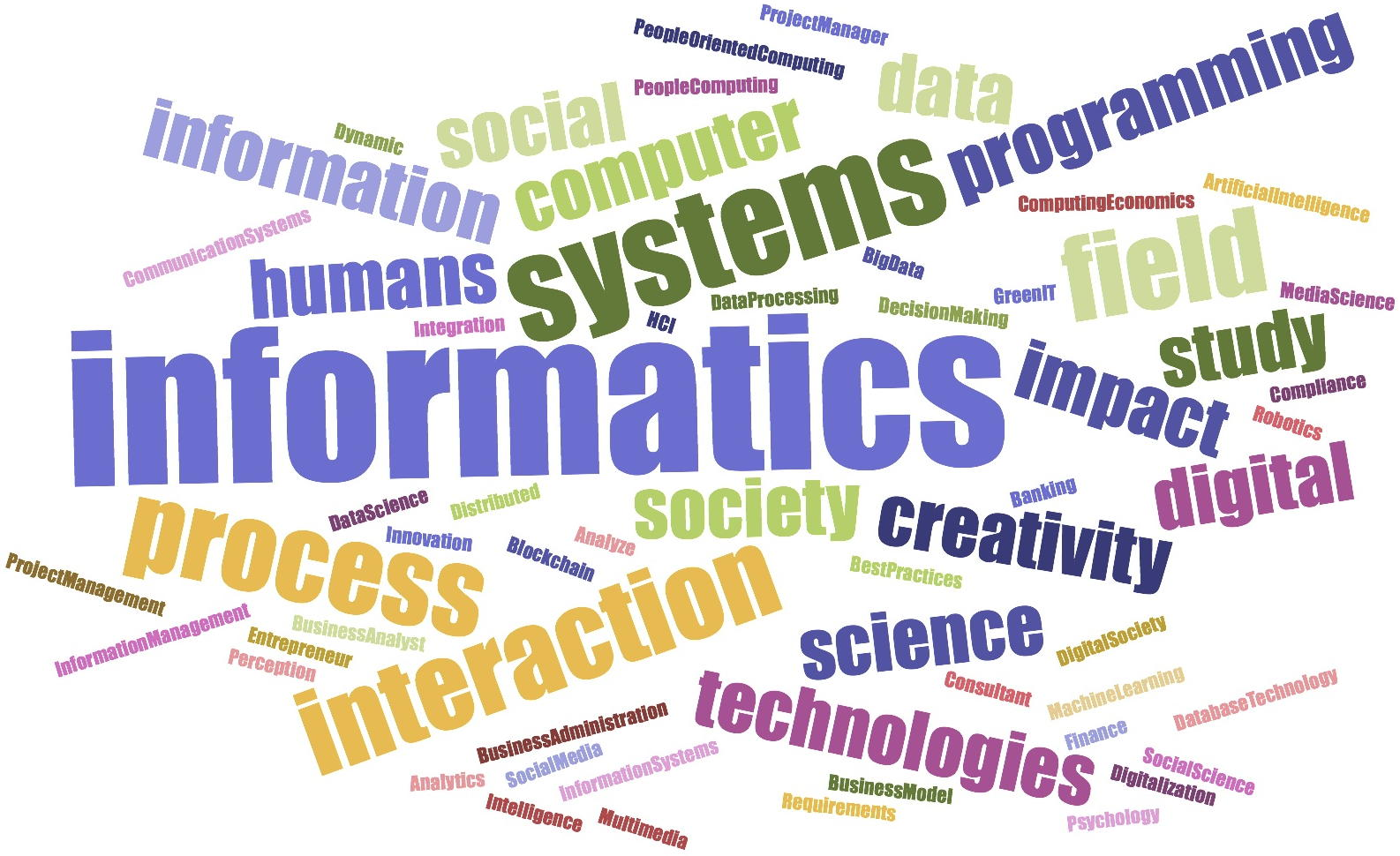 Informatics wordcloud