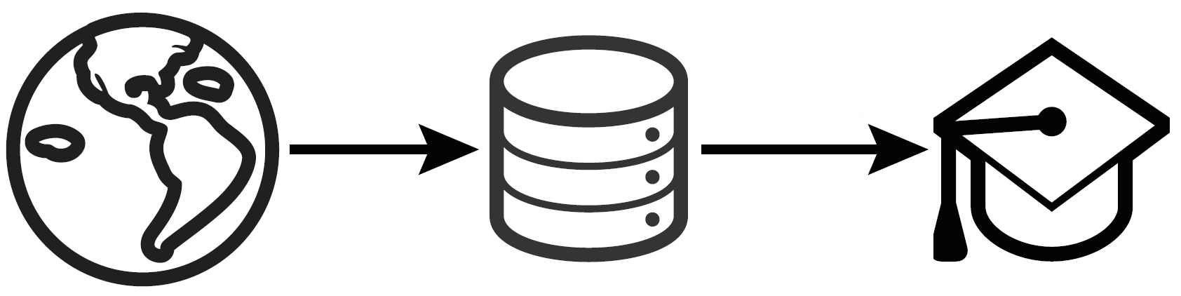 Data Analytics Workflow