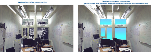 Enhanced Reconstruction of Architectural Wall Surfaces for 3D Building Models